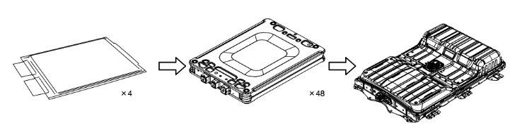 Модуль батареи Nissan Leaf