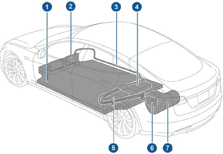 High Voltage Components Tesla Model S