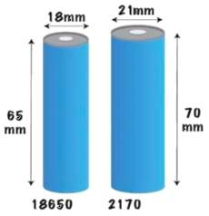 Lithium Ion Batteries Tesla 18650 vs 2170